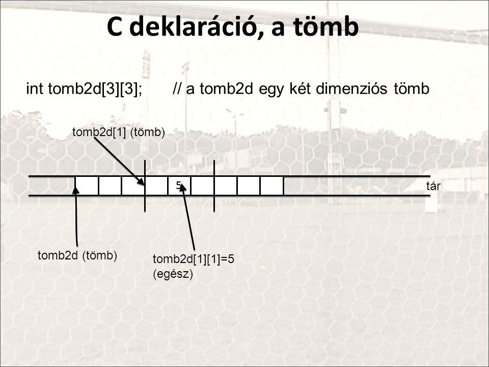 C deklaráció, a tömb int tomb2d[3][3]; // a tomb2d egy két dimenziós tömb. tomb2d[1] (tömb) 5. tár.